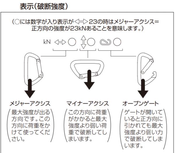 f:id:yotsuba-rope-system:20191119220434p:plain