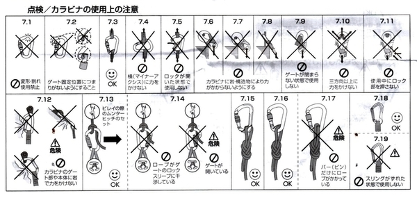 f:id:yotsuba-rope-system:20191119220522j:plain