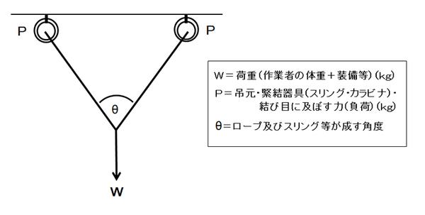 f:id:yotsuba-rope-system:20200308215604p:plain