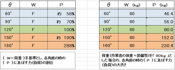 f:id:yotsuba-rope-system:20200308215939p:plain