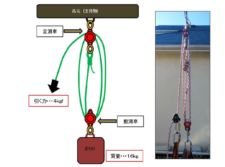 f:id:yotsuba-rope-system:20200330220113p:plain