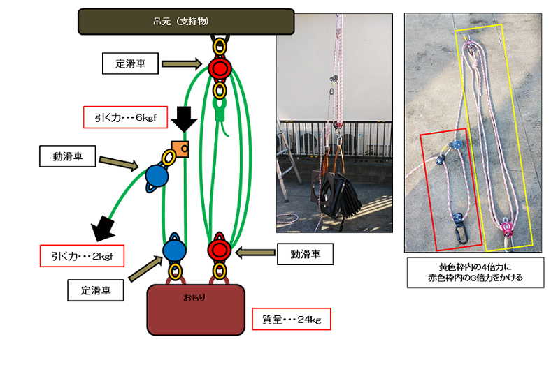 f:id:yotsuba-rope-system:20200330220308p:plain
