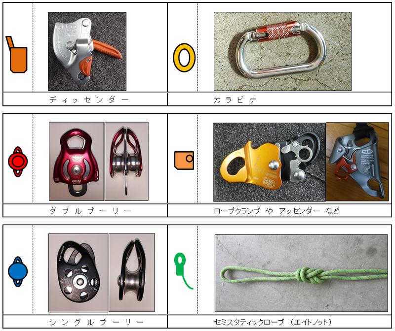 f:id:yotsuba-rope-system:20200330220357p:plain