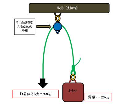 f:id:yotsuba-rope-system:20200608093449p:plain