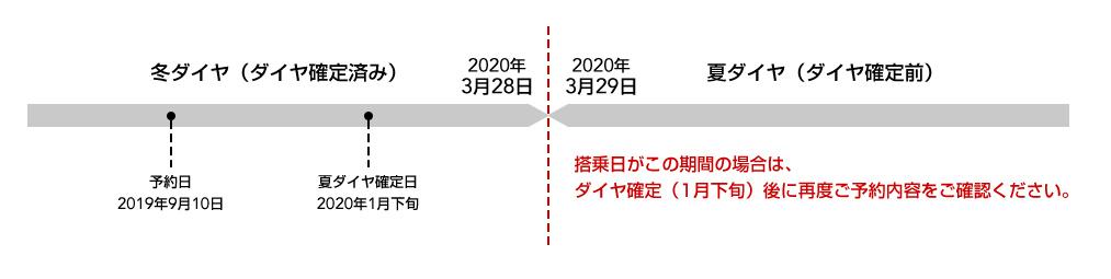 f:id:yotsuba0229:20191102202837p:plain