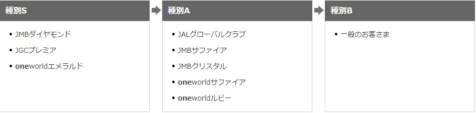 f:id:yotsuba0229:20200204145452p:plain