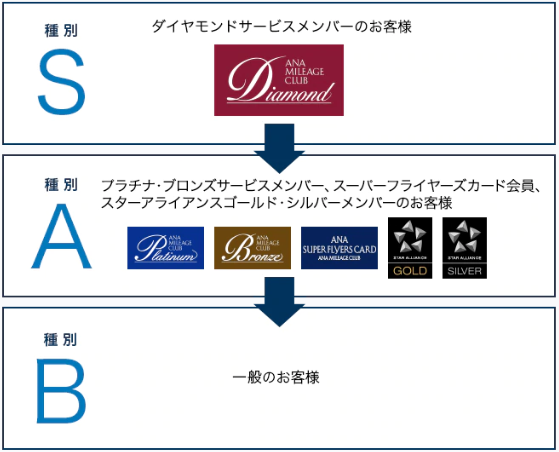 f:id:yotsuba0229:20200204145505p:plain