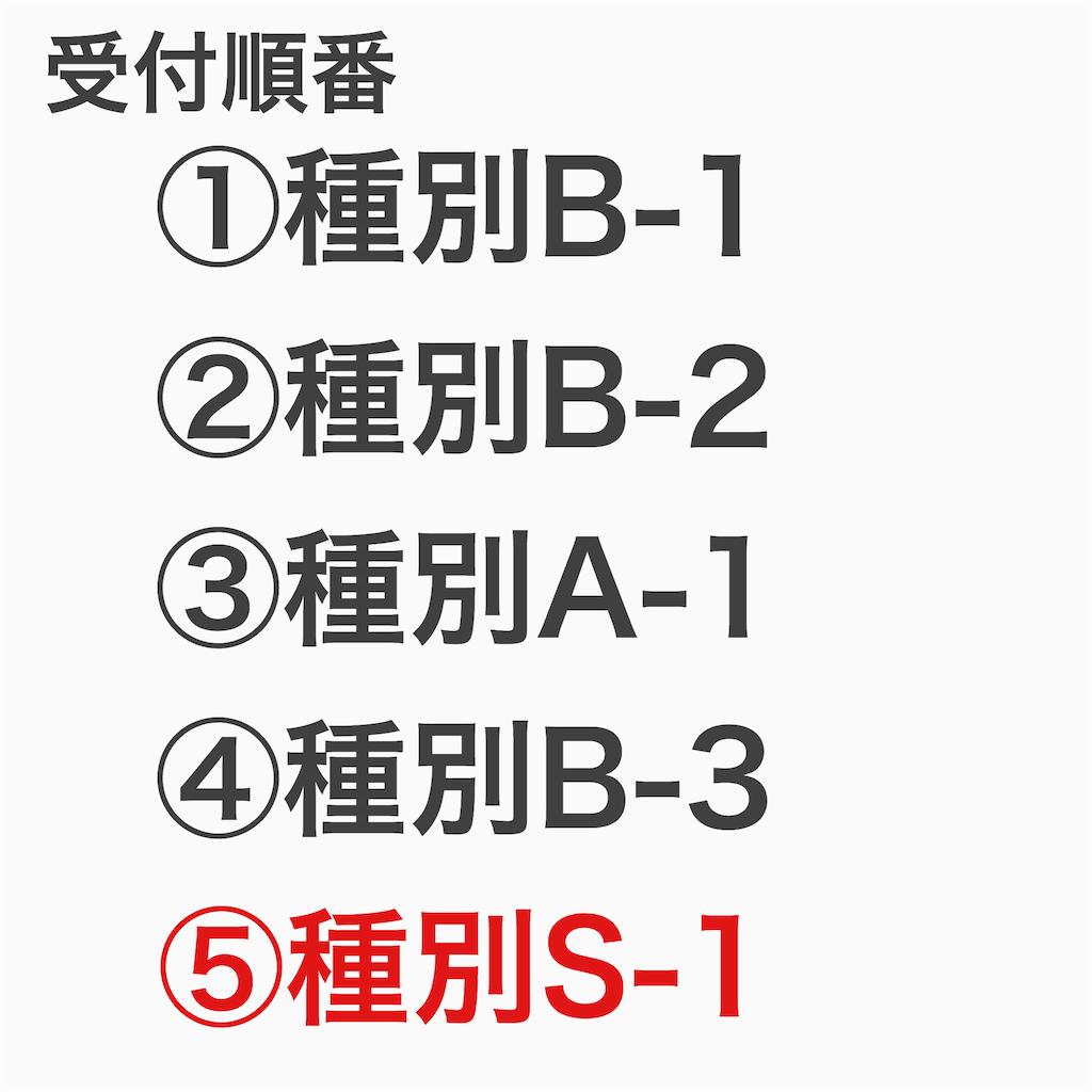 f:id:yotsuba0229:20200204150506p:plain