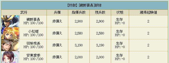 f:id:yotsuba5764:20180218120148p:plain