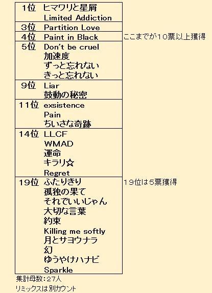 f:id:yotsukado-oldboy:20180815220338j:plain