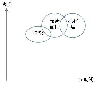 f:id:yotsukado-oldboy:20191014125131p:plain