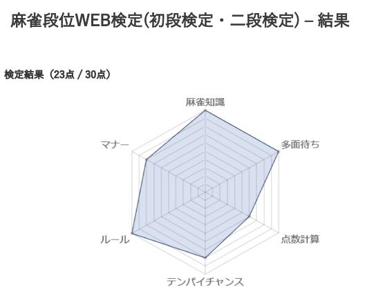 f:id:yotsumao:20180702164529p:plain
