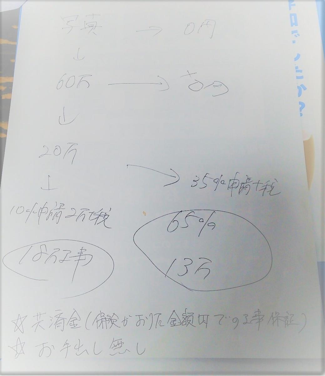 f:id:yotsumao:20190519184922j:plain
