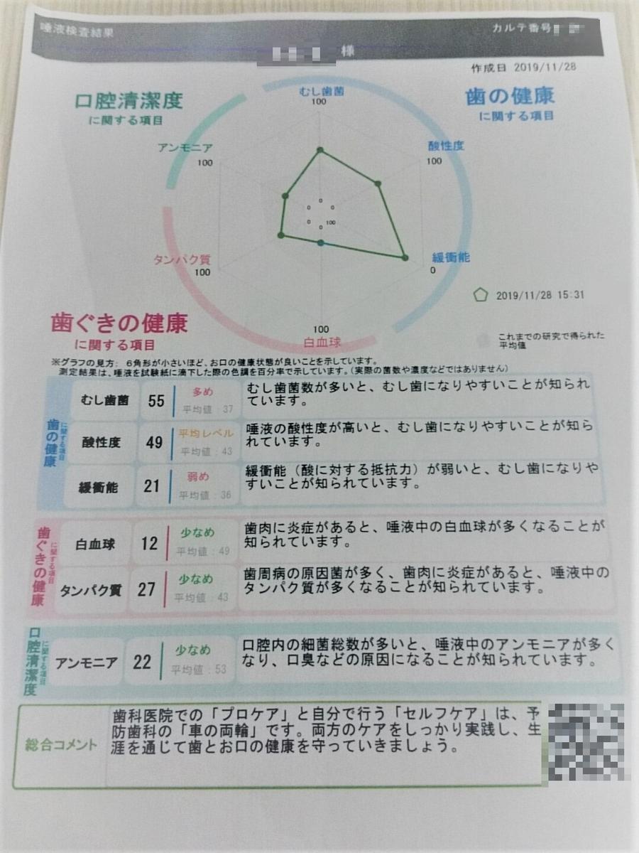 f:id:yotsumao:20191128214220j:plain