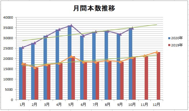 f:id:yotsumao:20201102054911p:plain