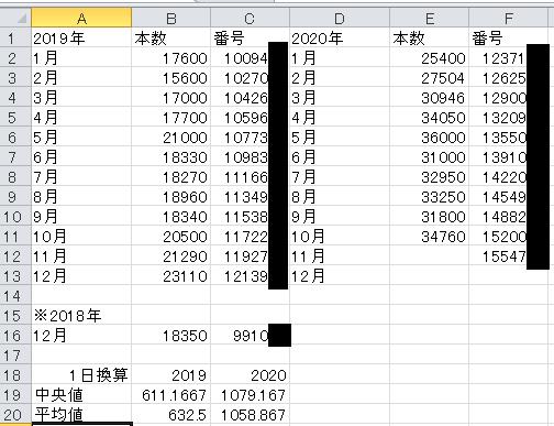 f:id:yotsumao:20201102060632p:plain