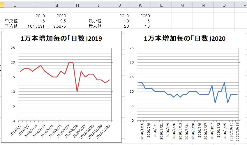f:id:yotsumao:20201102064811p:plain