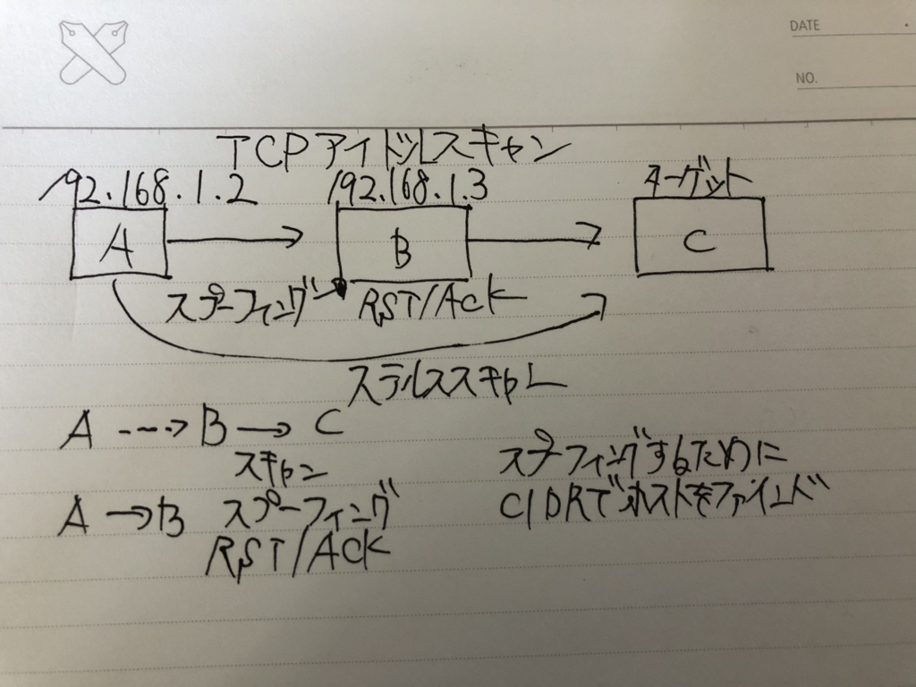 f:id:yottiii:20180429110329j:plain