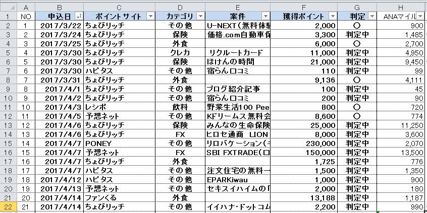 f:id:yotuhamaru:20170415220503p:plain