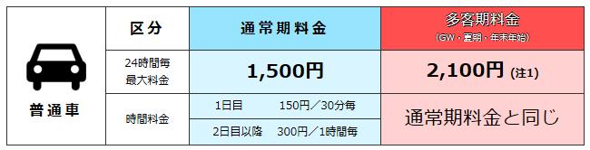 f:id:yotuhamaru:20171011222612p:plain