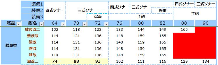 f:id:you-on-the-horizon1987:20170802132946p:plain