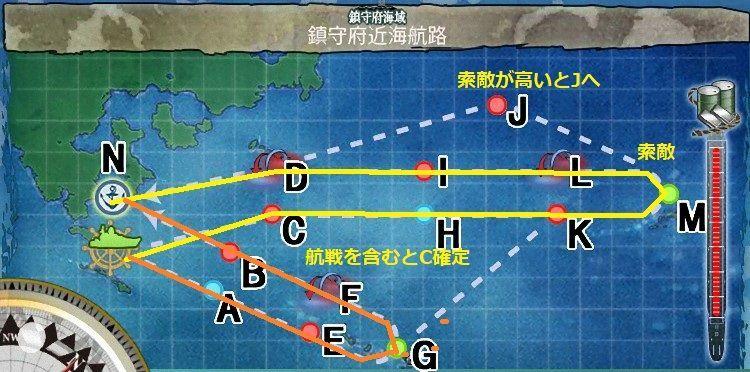 1-6 海域マップ ルート分岐 索敵