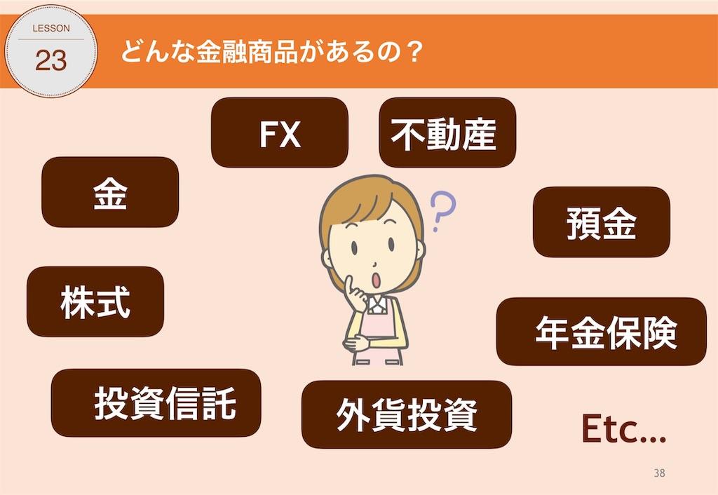 f:id:you-taro-0406:20190605143515j:image