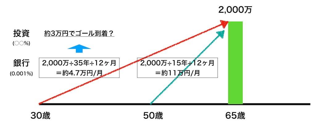 f:id:you-taro-0406:20190607111917j:image