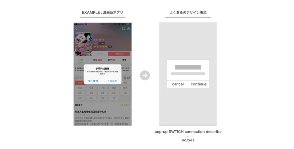 f:id:youcen_lin:20180315141037p:plain