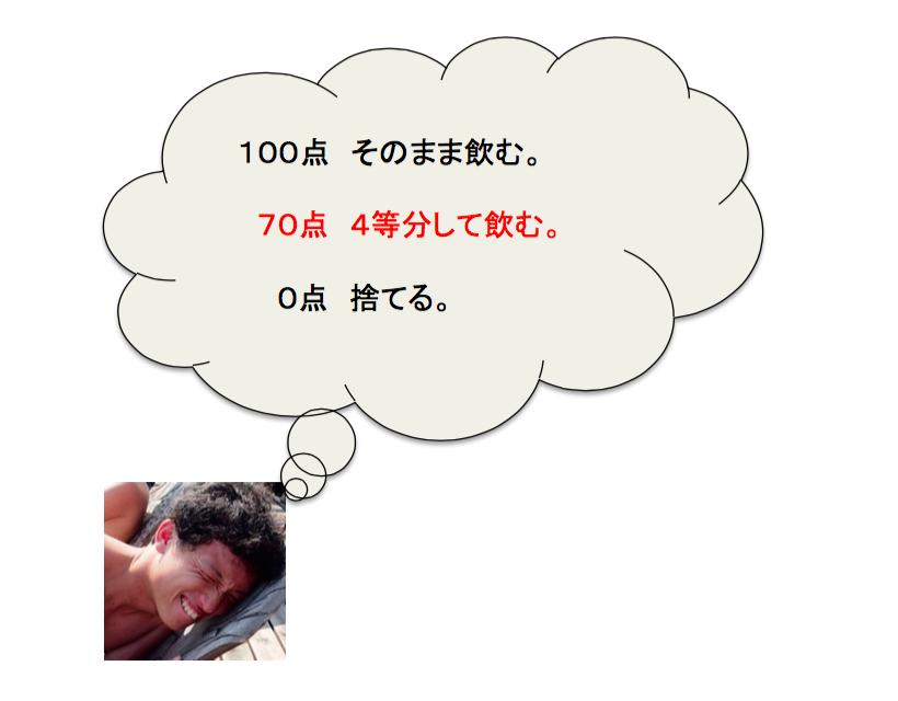 f:id:youchiryoin:20160618180452p:plain