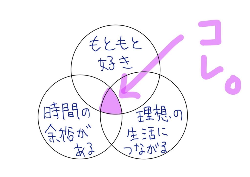 f:id:youchiryoin:20170207172330j:plain