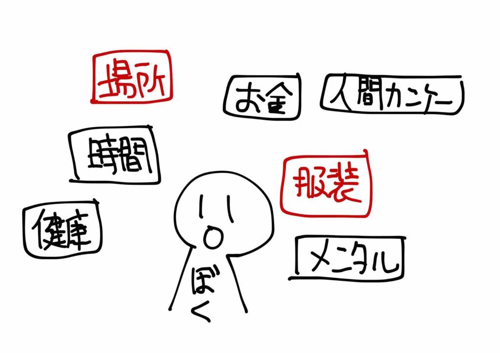 f:id:youchiryoin:20170219180751j:plain