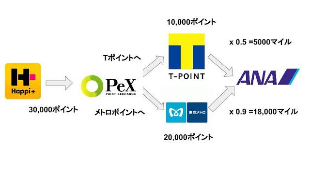 f:id:yougaku-eigo:20160808111158p:plain