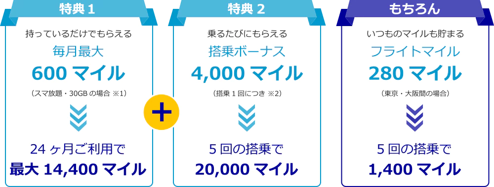 f:id:yougaku-eigo:20170824145804p:plain