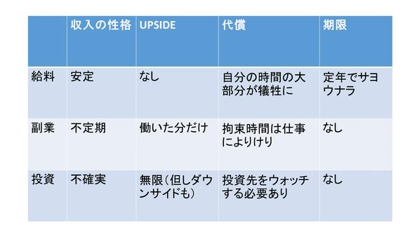 f:id:yougaku-eigo:20180912195749p:plain