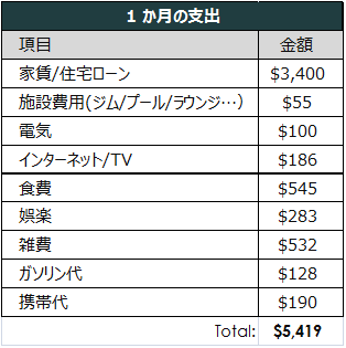 f:id:yougaku-eigo:20181029072534p:plain