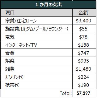 f:id:yougaku-eigo:20181202002226p:plain