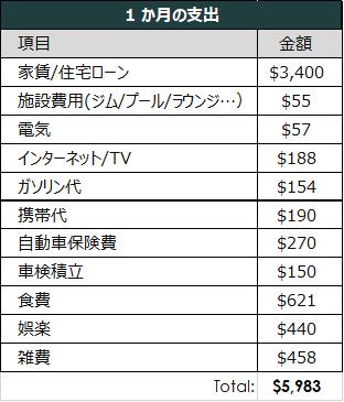f:id:yougaku-eigo:20190201031534p:plain