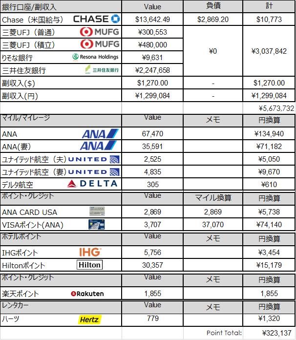 f:id:yougaku-eigo:20190201034125p:plain