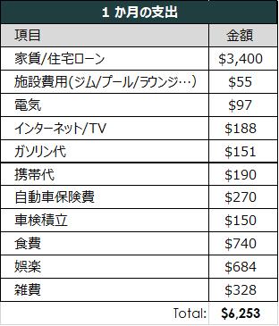f:id:yougaku-eigo:20190414222657p:plain