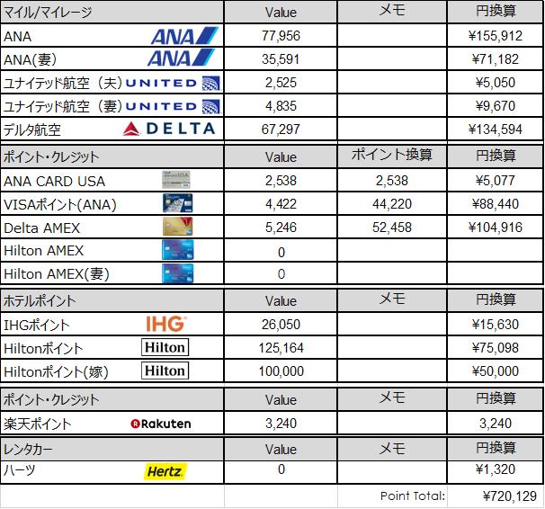 f:id:yougaku-eigo:20190521235543p:plain