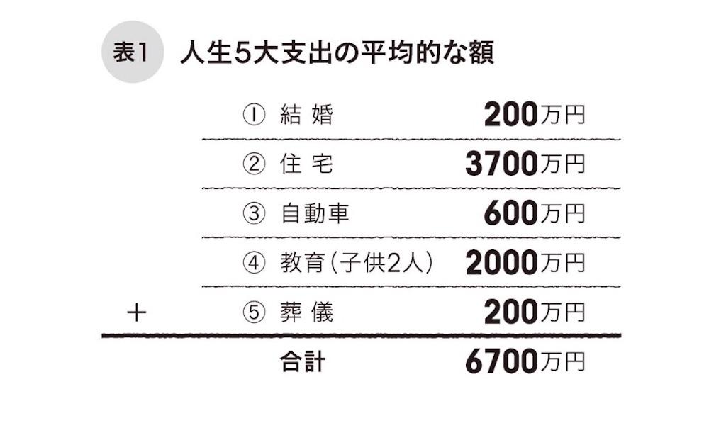 f:id:yougaku-eigo:20190620100338j:image