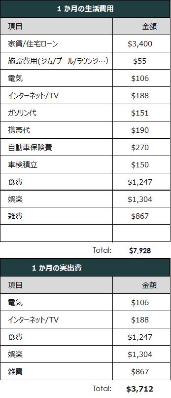f:id:yougaku-eigo:20190626211322p:plain