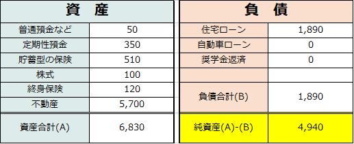 f:id:yougaku-eigo:20190628060102p:plain