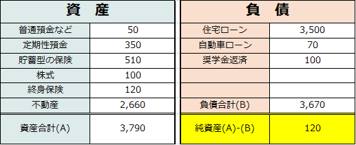 f:id:yougaku-eigo:20190628060557p:plain