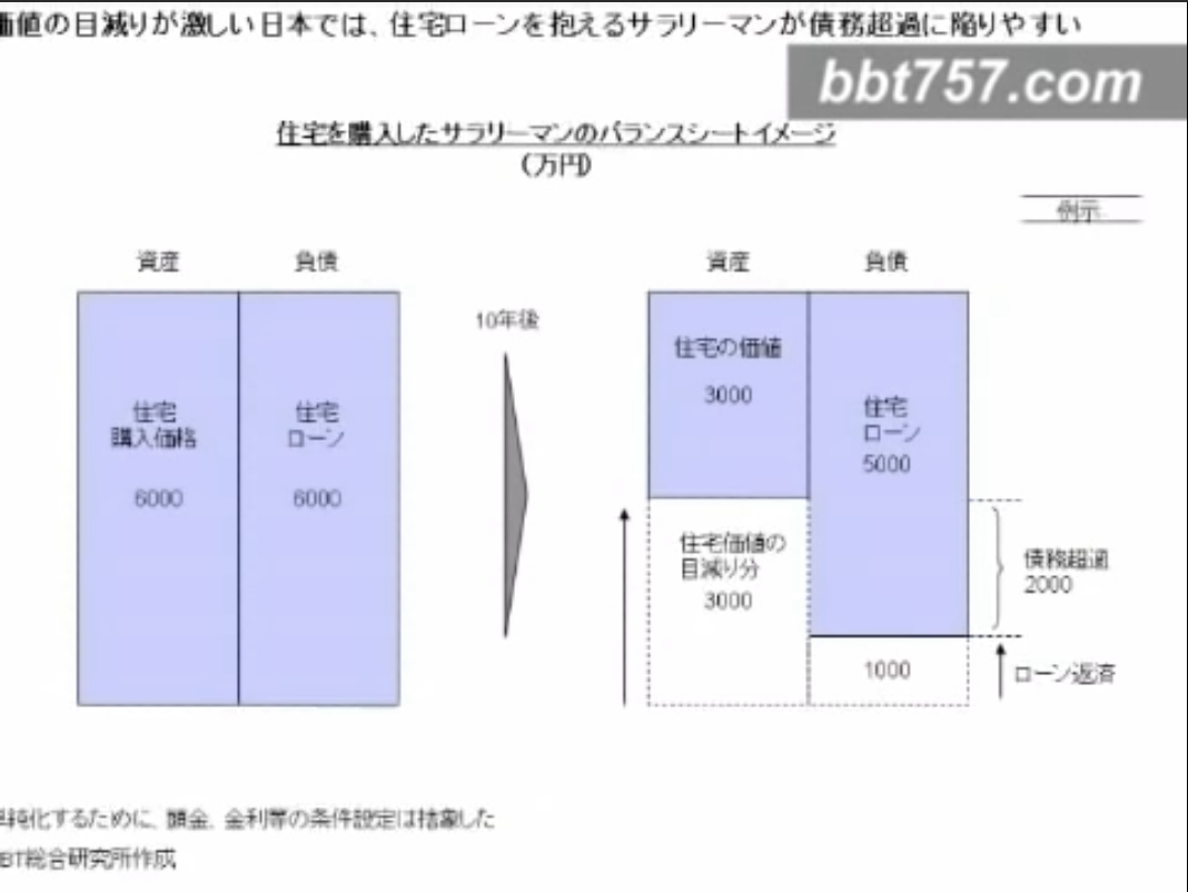 f:id:yougaku-eigo:20190629073803p:plain