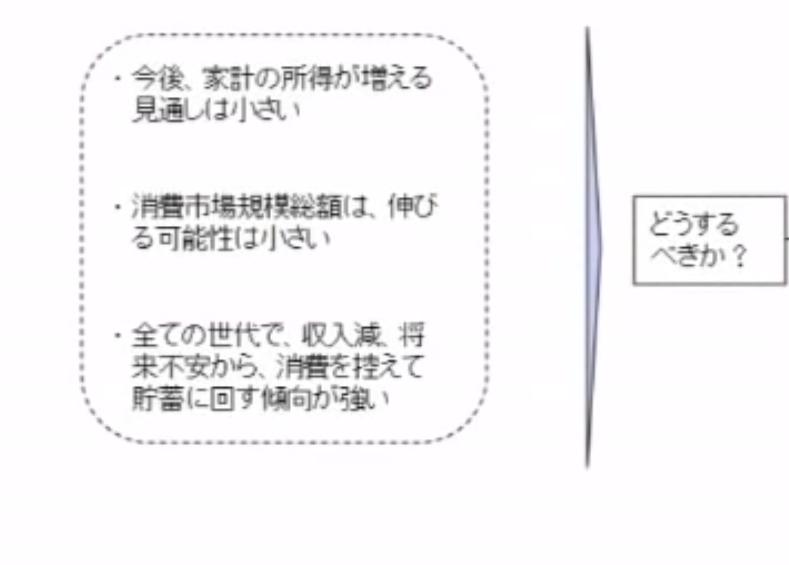 f:id:yougaku-eigo:20190629083022p:plain