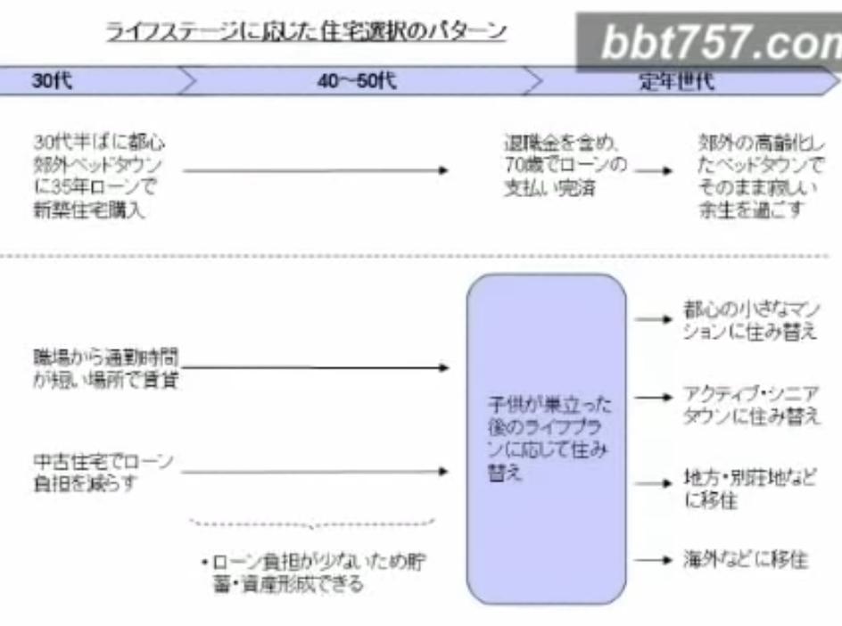 f:id:yougaku-eigo:20190629084033p:plain