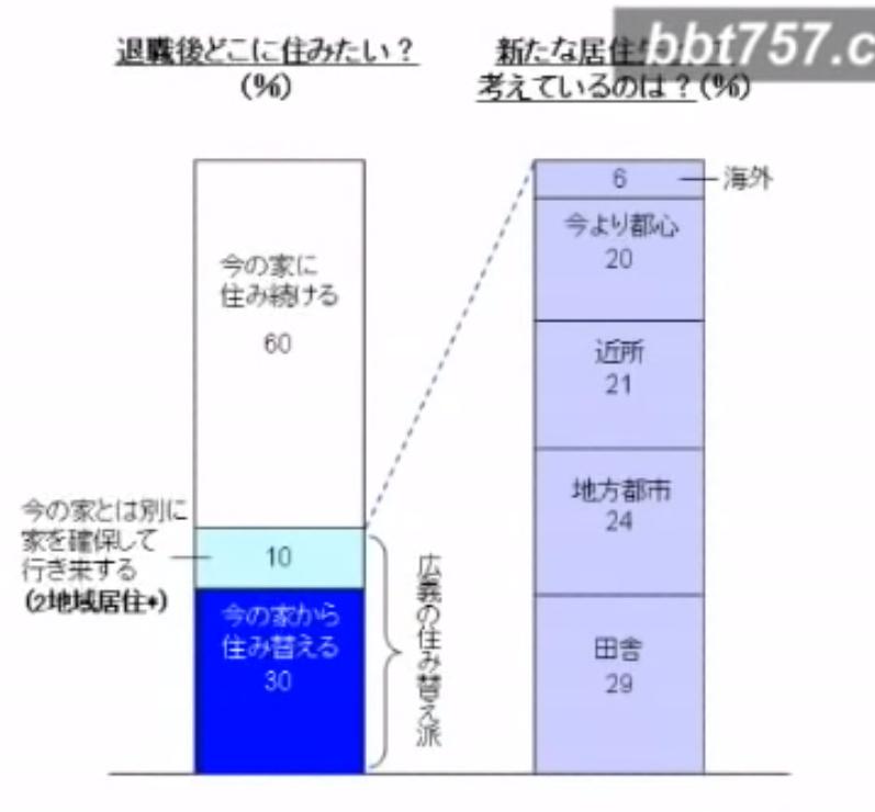 f:id:yougaku-eigo:20190629084250p:plain