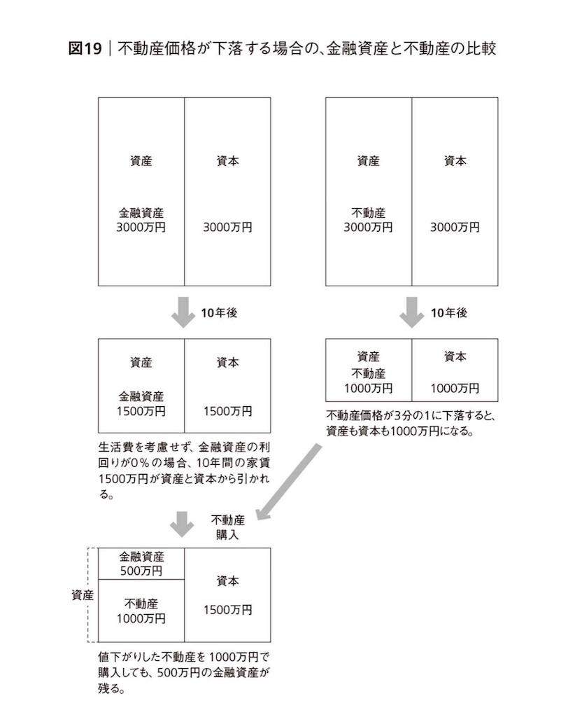 f:id:yougaku-eigo:20190630065924j:image
